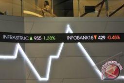 Kabar positif Morgan Stanley membuat IHSG bervariasi