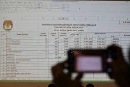Jumlah DPTHP Kulon Progo bertambah 2.084 pemilih