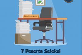 7 Peserta Seleksi JPT Pratama Lolos Assessment Test