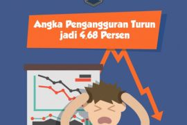 Angka Pengangguran Turun jadi 4,68 Persen
