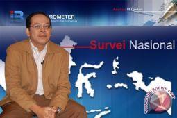 Survei Indo Barometer: publik nilai Indonesia 20 tahun setelah reformasi makin baik