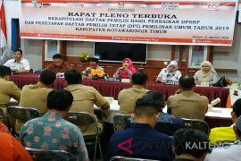 KPU tetapkan pemilih di Kotim 275.505 orang