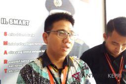 Ombudsman akan evaluasi Rutan Baloi