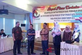 KPU Tanjungpinang Tetapkan DPT Pemilu 145.441 orang