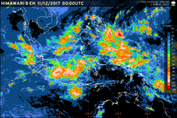 BMKG : waspadai angin kencang di Lampung