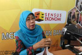 Turun nilai indeks tendensi konsumen Lampung