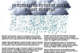 BMKG Prakirakan Potensi Hujan di Lampung Meningkat