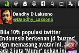 Avatar Munir di dua juta akun twitter Indonesia