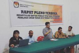 KPU Manado tetapkan DPTHB sebanyak 344.058 orang