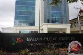 Nilai impor Sulut alami peningkatan