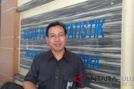 Nilai ekspor non migas Sulut meningkat