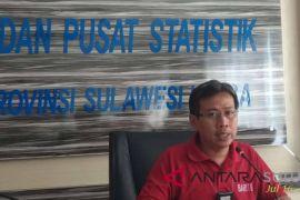 Impor Sulawesi Utara melonjak 623 persen
