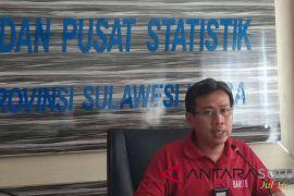 China pengimpor terbesar Sulut