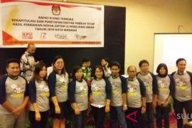 KPU Manado tetapkan DPTHP2 372.500 orang