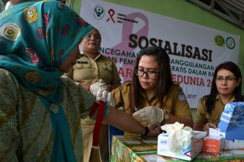 SOSIALISASI PENANGGULANGAN HIV/AIDS DI KALANGAN TNI