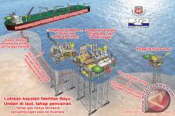 Indonesia Dapat Bagian dari Ladang Gas Bayu Undan
