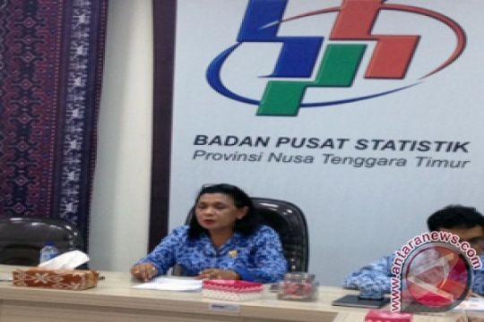 East Nusa Tenggara third poorest province.