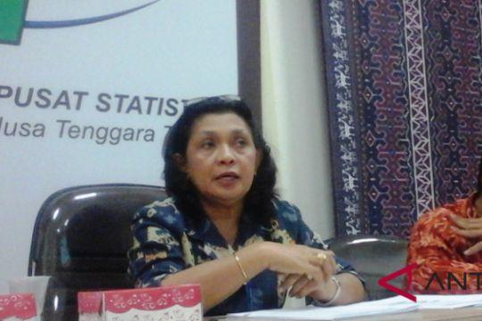 BPS: Tingkat kemiskinan di NTT 21,35 persen