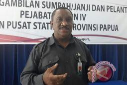 BPS: Impor Papua 2017 turun 37,6 persen