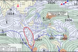Cuaca Jateng dipengaruhi pertemuan angin