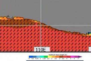 Tinggi gelombang perairan selatan Jateng 7 meter