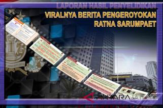 Gerak cepat Polri atasi hoaks Ratna Sarumpaet