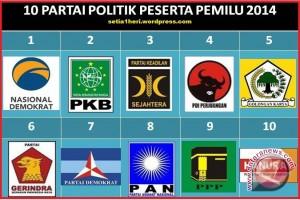 KPU  Bantul : berkas empat parpol belum lengkap