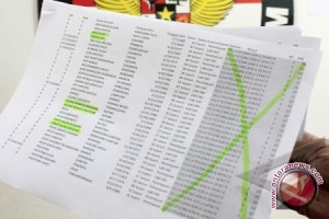 KPU DIY pastikan coret DPT pilkada bermasalah