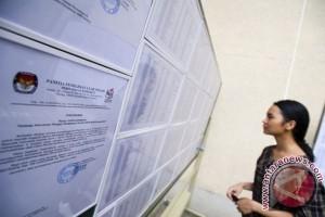 Pemilih dalam DPSHP Yogyakarta diperkirakan berkurang