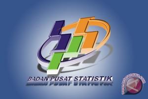 BPS Catat Nilai Tukar Petani Kalteng September Naik