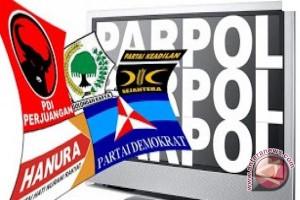 Indikator Pendidikan Politik Versi Kesbangpol Kalteng dan BPS Berbeda, Kok Bisa?