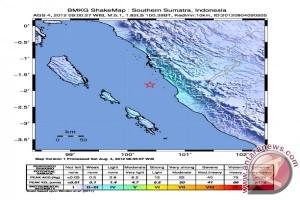 Gempa Bumi Di Padang Kagetkan Ratusan Penghuni Hotel