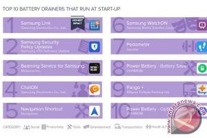 Baterai Android Boros? Ternyata 10 Aplikasi Ini Penguras Kapasitas Ponsel Android