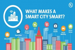 "Diskominfo Seruyan Pelajari ""Smart City"" di Bandung"
