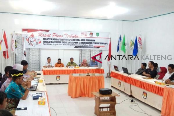 KPU Sukamara rapat pleno tetapkan DPT, ini hasilnya