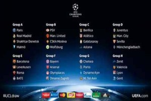 Hasil undian pembagian grup Liga Champions