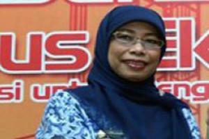 Ekspor Lampung Juni 2017 Turun