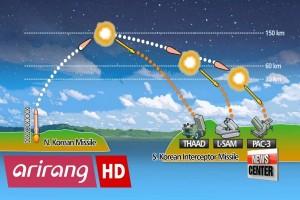 China respons THAAD dengan uji senjata baru
