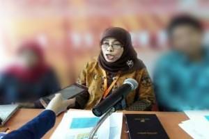 BPS: Nilai Impor Lampung Turun