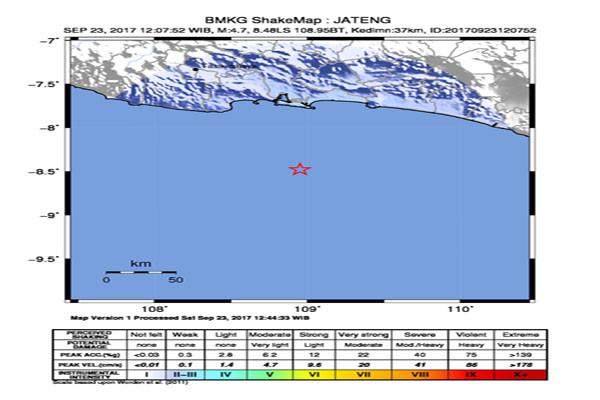 Gempa 4,7 SR Guncang Cilacap Jawa Tengah