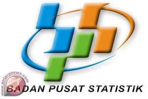 NTP Sulawesi Barat meningkat 1,09 persen