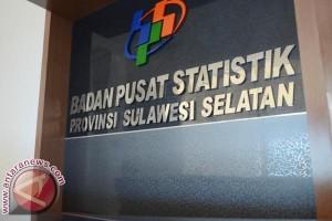 Inflasi Makassar Tertinggi Di Sulsel