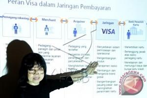 TRANSAKSI ELEKTRONIK DI INDONESIA