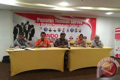Indopolitico Rilis Survei Kandidat Gubernur Sulsel