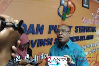Turis ke Makassar capai 1.566 orang