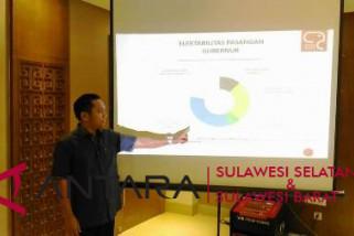 Survei CRC unggulkan Prof-Andalan urutan teratas