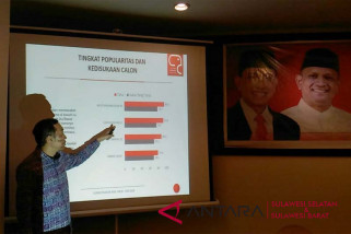 Survei: pasangan Barakka unggul Pilkada Wajo