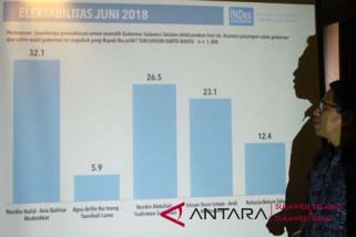 Index Indonesia rilis survei terbaru Pilkada Sulsel