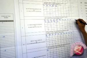 TPS Di Winangun Manado Lakukan Penghitungan Kamis