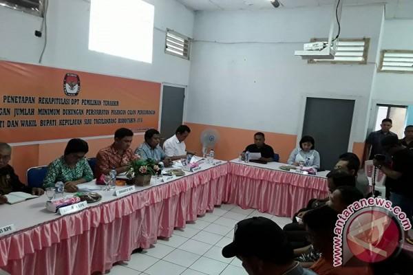 KPU  Sitaro Tetapkan Minimum Dukungan Calon Perseorangan